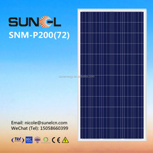 solar panel for air conditioner electric power generation
