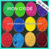 Super Quality ISO Manufacturer low price transparent iron oxide pigment