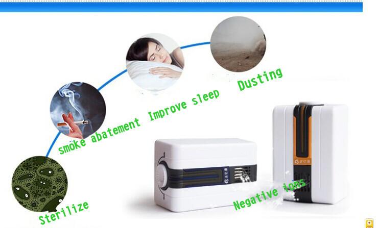 Ионизатор, очиститель воздуха позволяет  убить вирусы и бактерии, а так же нейтрализовать неприятные запахи в доме. Область применения 20-30 метров . Купить с бесплатной доставкой. Цена 1380 рублей