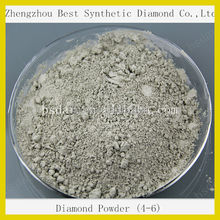 Diamond Powder Resin Bond 0-2 Micron price list