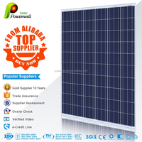 Powerwell Solar Panel Super Quality and Competitive Price TUV,CE,SGS,CEC,IEC,ISO,CHUBB,INMETRO Approval 250w Poly Solar Panels