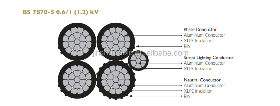 0.6/1KV XLPE Insulated Service Drop Cable Aluminum Preassemble Cable Overhead Aerial Bundled Conductor ABC Cable