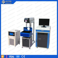 co2 Laser tobacco marking equipment