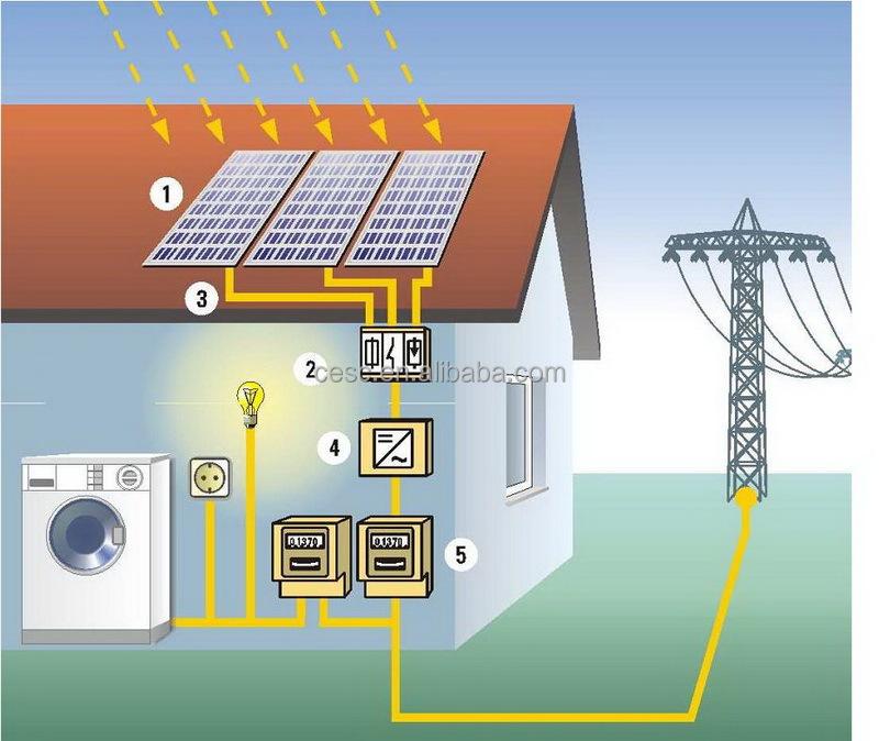 ... Solar Generator,Solar Generator 5000 Watt,10kw Home Solar Power System