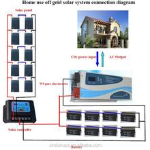 Durable solar energy product,1000w solar power system