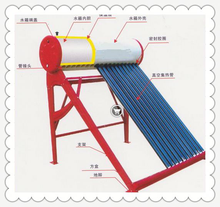 Hot Sell Bathroom Compact Galvanized Steel Solar Water Heater