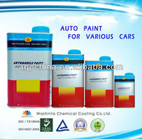 Eco-friendly Chemical Thinner Paint for Auto