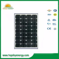 75w 17.5V 4.29A OEM/ODM mono grade A wholesale prices of solar panel made in China
