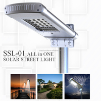 Hot New Led Solar Garden Light Parts With Motion Sensor