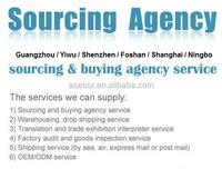 China sourcing agent, machinery service, construction vibration machine buying service