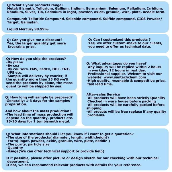 FAQ System-Santech Materials