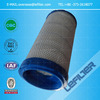 Replacement of Germany Ultrafilter Precision Filter Element