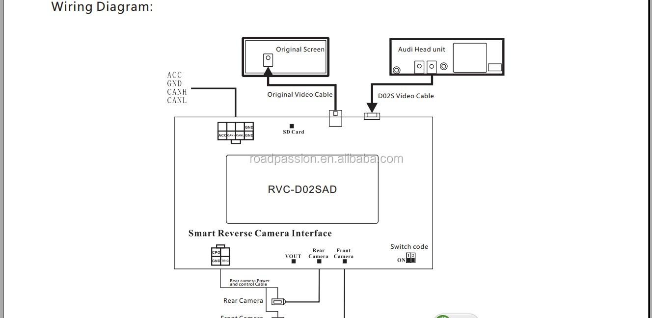 intelligent auto reversing aid front  u0026 rear view camera