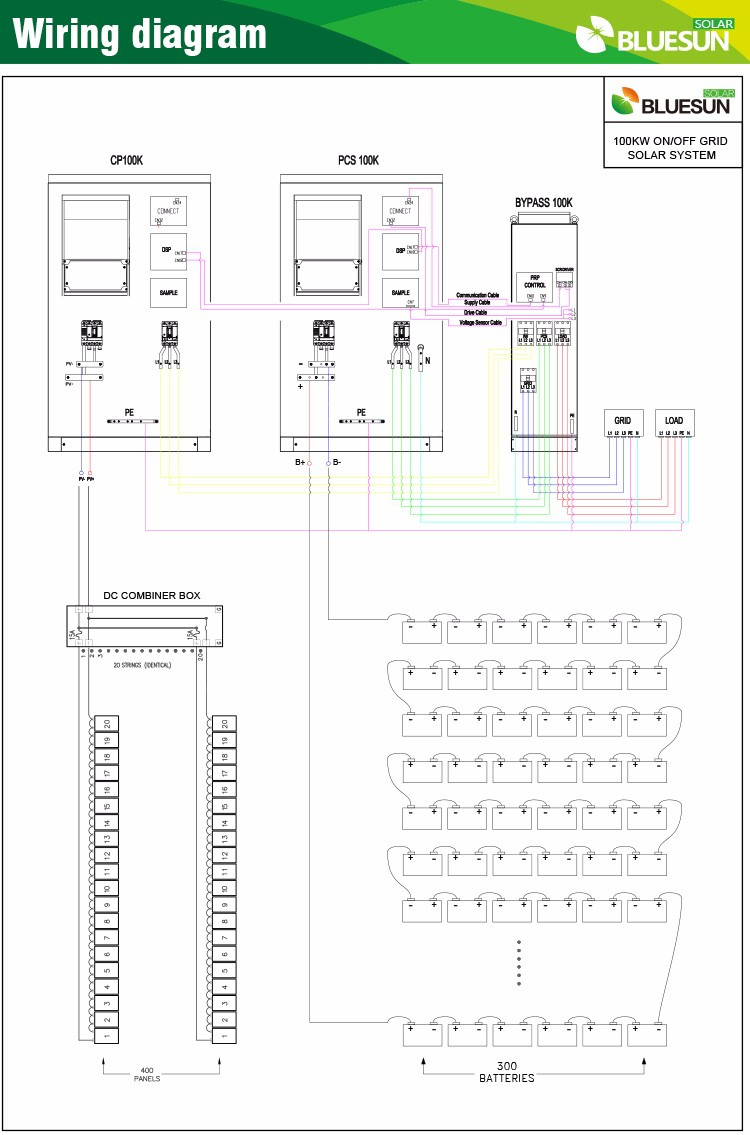 Commercial On Grid Off 100kva 100kw Solar Power System For Combiner Box Wiring Diagram