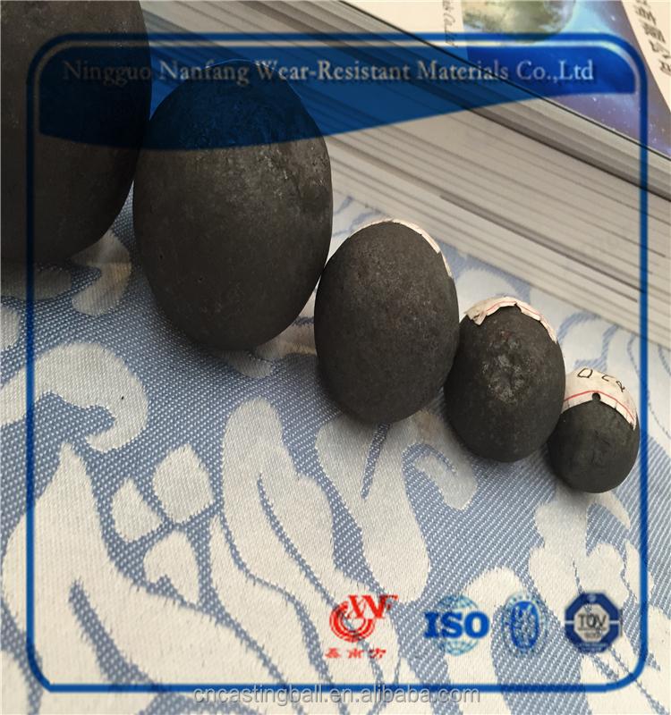 Сплав литья мяч из Китая фабрики с разницей размера