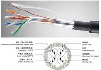 Hot selling high quality passing fluke network tester PVC Jacket armoured cat5e cable