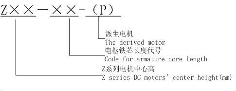 China 1000kw 660v Roll Bearing Lage Fun 12v DC Electric Motor
