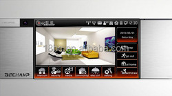 RF Home Automation Smart House Products for Smart Home