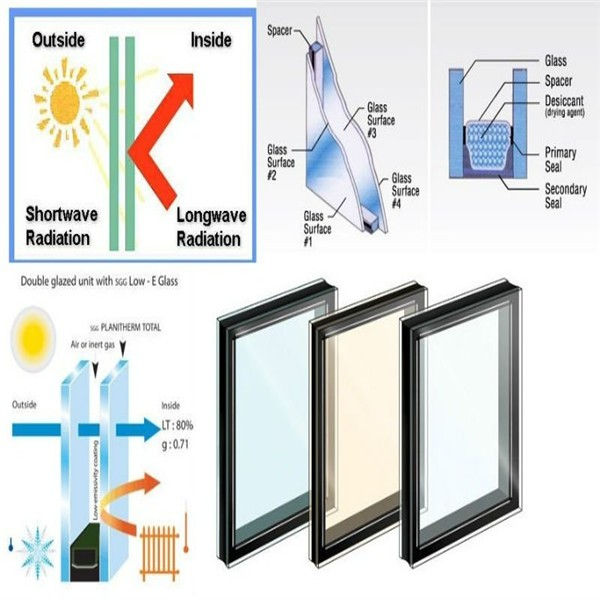 Source hotsale price 12mm-60mm as/nzs2208 insulated glazing .