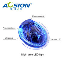 LED light ultrasonic electromagnetic indoor kill pest insect trap