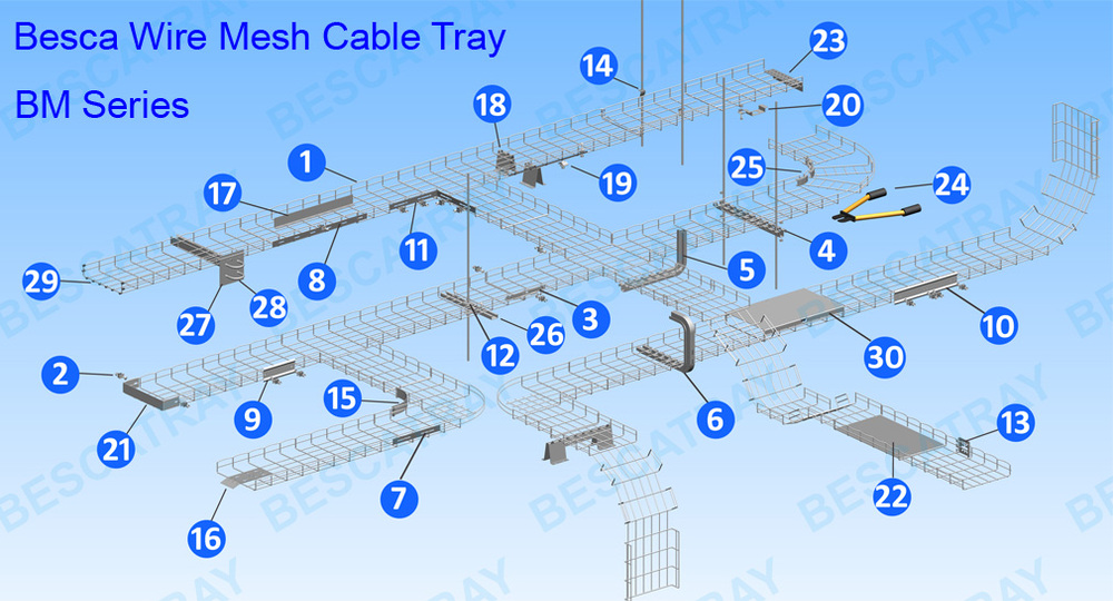 Electrical Wiring Accessories Electric Wire Mesh Cable Tray