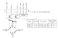 DC-3GHZ Transfer Switch Latching Type
