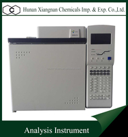 Supplier in China GC 6891N Gas Chromatograph