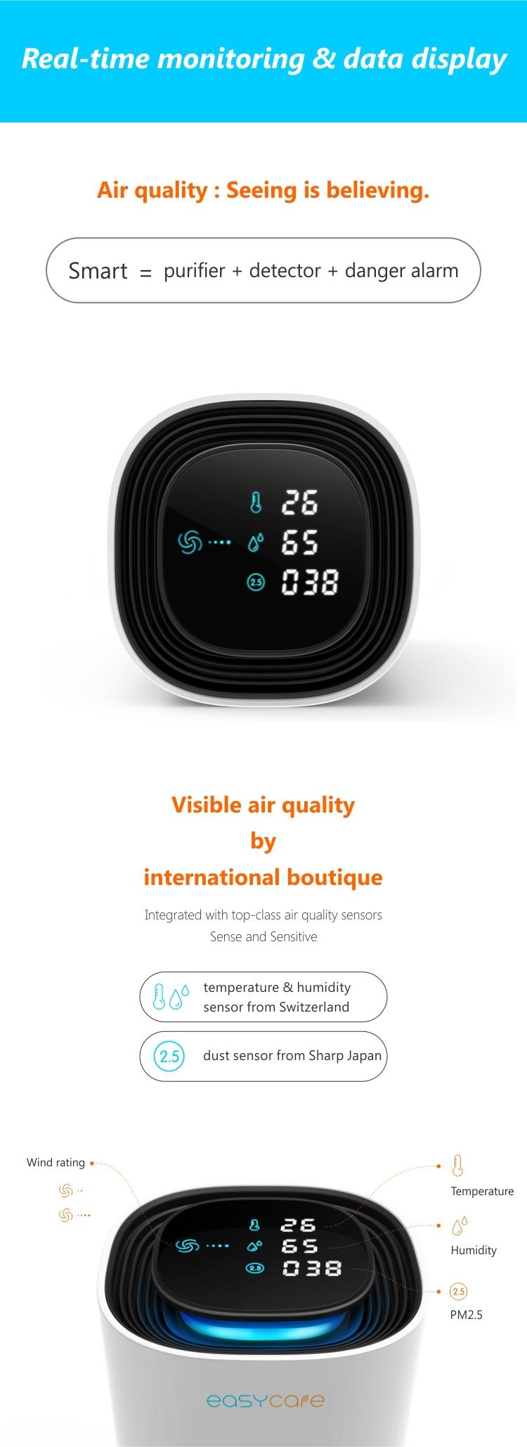 chine accessoires de voiture mini climatiseur pour voiture purificateur d 39 air id de produit. Black Bedroom Furniture Sets. Home Design Ideas