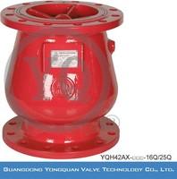 Model 96 Non-slam nozzle check valve (Projectile type), DN 200-450mm, PN 1.6/2.5MPa
