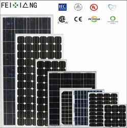 hot sale china supplier solar panel dealers, 150w solar panel