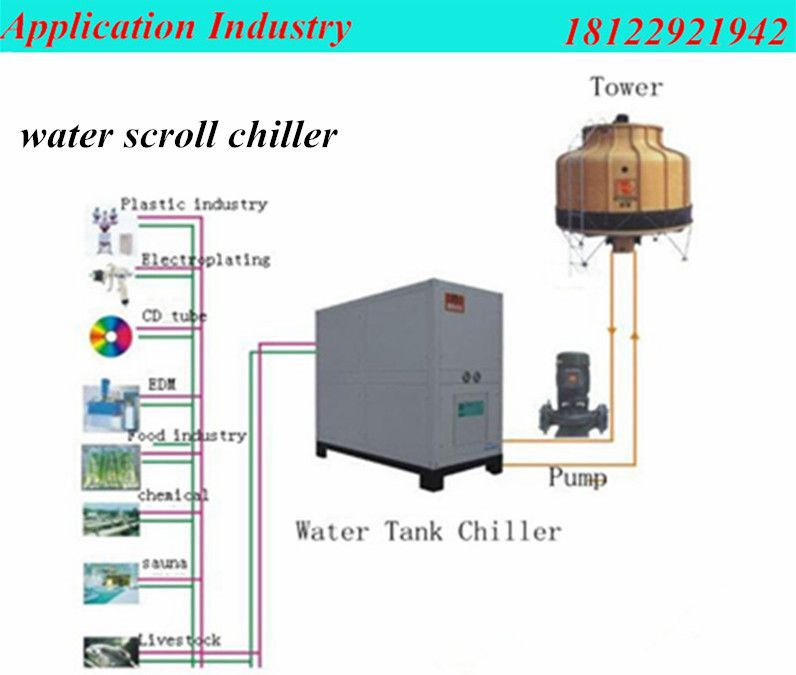 the hvac system to water cooled chiller construction essay Another advantage to using a chilled water system to provide climate control is that water cooled chillers typically last longer than air cooled chillers this is due to the fact that the air cooled chiller is installed outdoors, whereas the water cooled chiller.