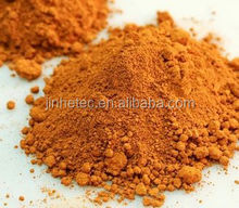 iron oxide raw material used in car paint for brick,concrete