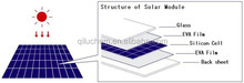 Factory direct selling Solar EVA film / EVA solar film / EVA sheet manufacturer