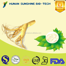 2015 ginseng extract
