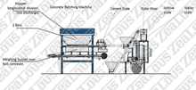 Self loading concrete mixer plant on sale in quality good condition