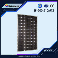 Newest Product Solar Panel 12v for Home and Outdoor