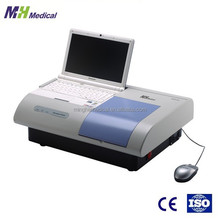 advanced voyage nice price promotion sale High quality well palte Elisa Reader