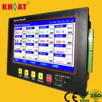 KH808G:Super-Thin 8 Channel Temperature Humidity Data Logger