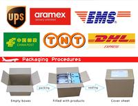 dropshipping tmall/alibaba/taobao agent from china to usa---Skype:bonmedjojo