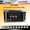 2 din android car dvd player for car Opel ZAFIRA(2005-2011) CORSA(2006-2011) +gps/bluetooth/radio