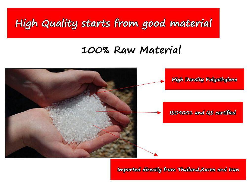 100% Raw Material.jpg