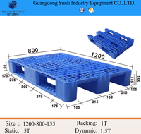HDPE Cheap Plastic Pallet for injection supplier