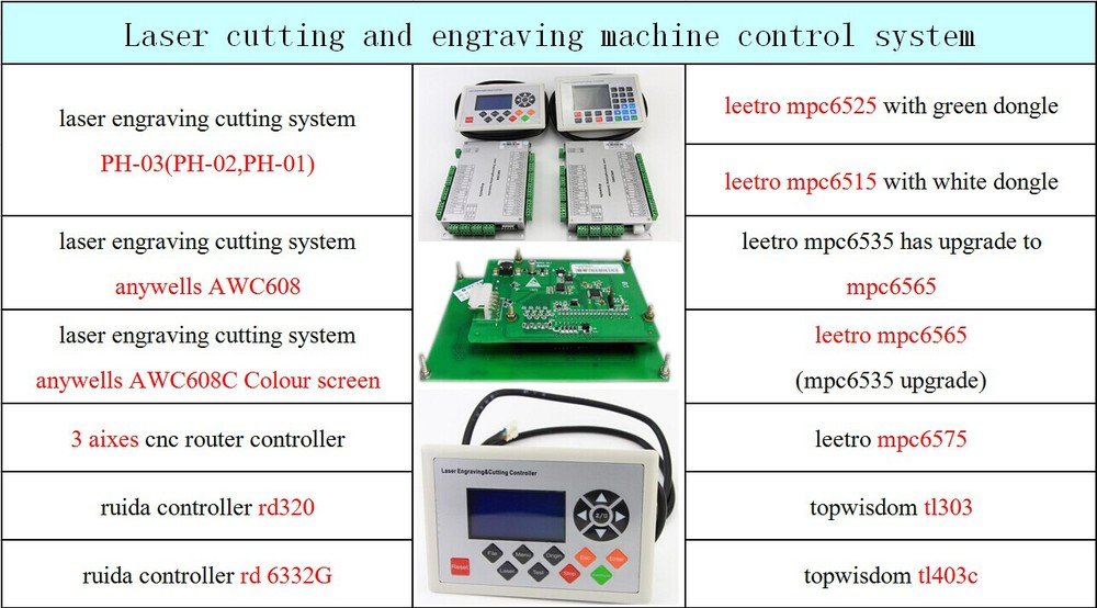 Co2 Pwm Stepper Motors From Shenzhen Baotailong Electromechanical Co Ltd 1034716 On Motors