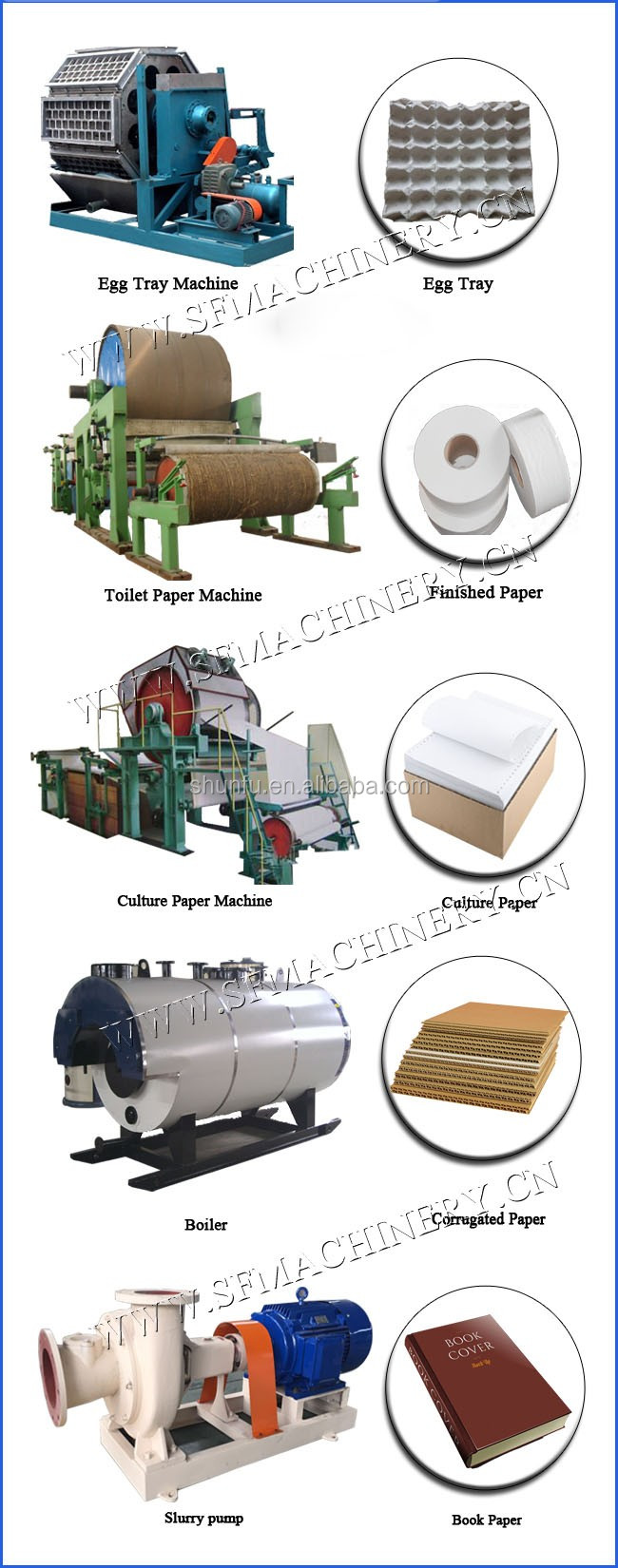 Вторичное сырье для производства туалетной бумаги
