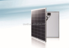 high efficiency poly solar panel in china