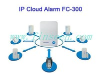 Smart Home Automation Module Innovative Cloud IP Security Alarm System