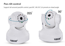 WANSCAM Wireless Anti-Theft Alarm 2 Way Audio Alarm System Support Send/Receive Email Wifi IP Camera