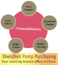 Professional Sourcing service, phone accessories buying Consolidation service, Purchasing agent