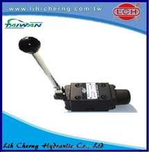 buy wholesale direct from china hydraulic Manually Operated Directional valves