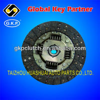 GKP brand fiber clutch plates manufacturers from China